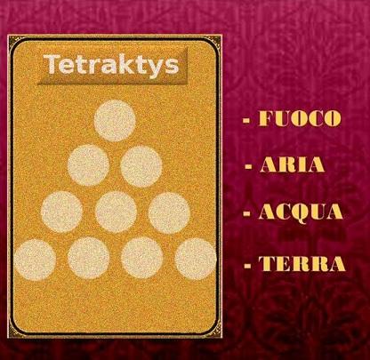 Tetraktys 4 elementi ESCAPE='HTML'