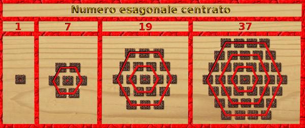 Numero esagonale centrato ESCAPE='HTML'