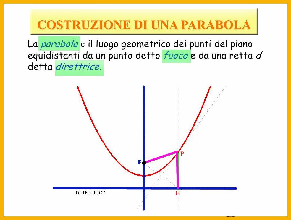 Parabola e Socrate ESCAPE='HTML'