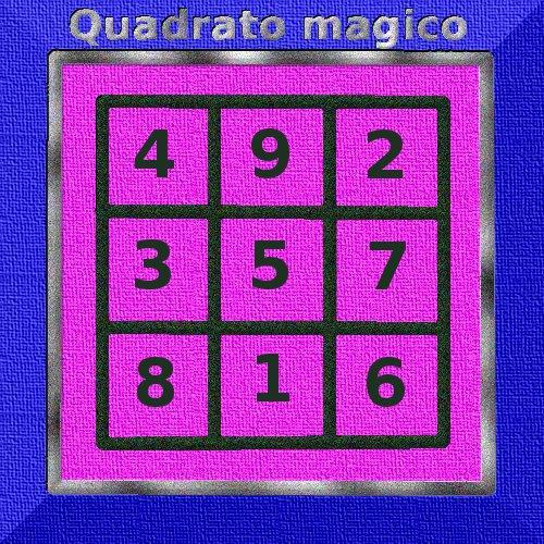 Quadrato magico e numero 15 ESCAPE='HTML'