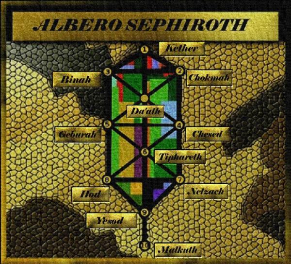 Sephiroth ESCAPE='HTML'